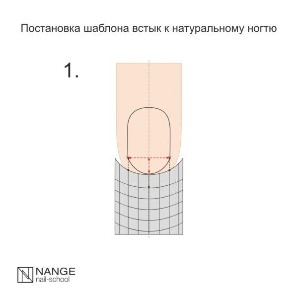 Постановка шаблона в стык к ногтю
